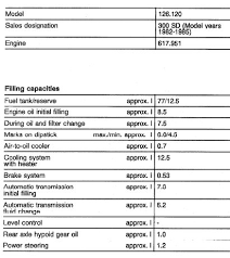 Transmission Fluid Capacity W O Draining Tq Peachparts