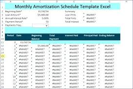 Car Payment Calculator With Extra Payment Loan Amortization Schedule Excel Template Calculation Weekly