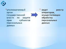 Предоставление государственной услуги Ведение реестра операторов  ведет реестр операторов осуществляющих обработку персональных данных
