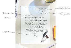 Letter Writing 101 The Ultimate Guide To Letter Writing