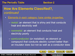 The Periodic TableSection 2 The Role of Electrons 〉 Why do ...