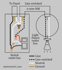 photocell wiring diagram little wiring diagrams Photocell Wiring Directions at Faac Photocell Wiring Diagram