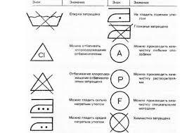 Психолого лингвистические и дидактические основы обучения  Выбор оборудования для дробления