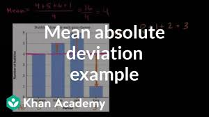 Mean Absolute Deviation Chart Mean Absolute Deviation Example Video Khan Academy