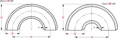 Dimensions And Dimensional Tolerances Of Long And Short