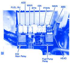 kia sportage ex type 2015 engine fuse box block circuit breaker kia sportage ex type 2015 engine fuse box block circuit breaker diagram