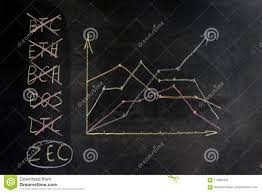 Ex Currency Chart Chart Of The Crypto Currency On The Chalkboard A Display Of