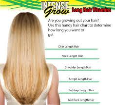 Hair Length Chart Women Intense Grow Hair Vitamins Hair Length Chart And Discount