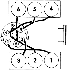 i need to know the firing order of a 1984 ford 2 8 liter v 6 in a graphic