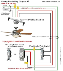 17 best images about electric electrical work home full color ceiling fan wiring diagram shows the wiring connections to the fan and the wall switches