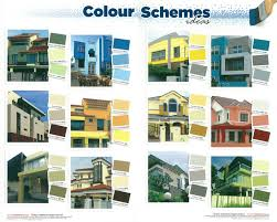 Small Picture Exterior Wall Paint 6 Designs EnhancedHomesorg