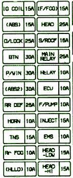 2003 kia rio fuse box diagram circuit wiring diagrams 2003 kia rio fuse box map