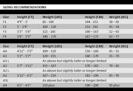 Scramble Bjj Size Chart What Gi Should I Buy As A Short Man Bjj