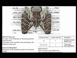 kubota l ldt l parts operations manual set for these are some examples from the kubota l245 manual set