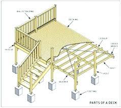 freestanding deck plans jogja club