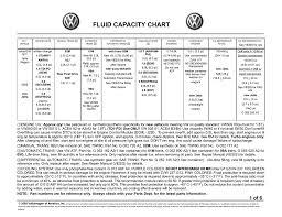 Fluid Capacity Chart Manualzz Com