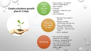 Create A Business Growth Plan In 3 Steps Business Engine Room
