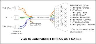 vga port wiring diagram 9 pin vga wire free and to component poe pinout diagram at 7 Port Wiring Diagram