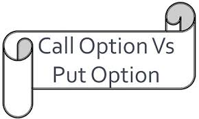 Call Put Option Charts Difference Between Call And Put Option With Comparison