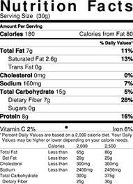 salted roasted fava beans nutrition facts