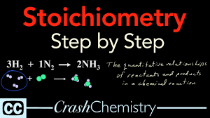 stoichiometry tutorial step by step video review problems stoichiometry tutorial step by step video review problems explained crash chemistry academy