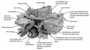 1978 ford 400 engine diagram new era of wiring diagram • 1978 ford 400 engine diagram images gallery