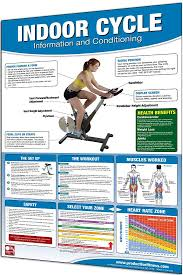 Spinning Heart Rate Chart Pin On Spinning Bike Workouts