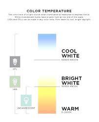 Led Kelvin Color Chart Led Light Color Chart Yarnster Co