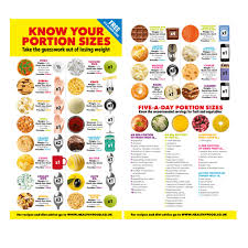Food Portion Size Chart Handy Portion Size Guide For Dieting Healthy Food Guide