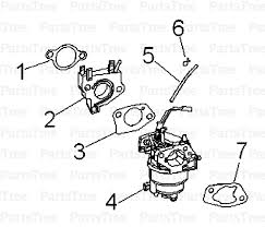 Generac portable generator parts diagram allthumbsdiy wheelhouse gen 54 generac portable generator parts diagram generac portable