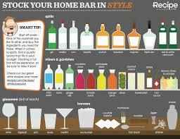essentials home. A Well Stocked Home Bar Essentials