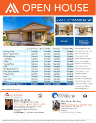 realtor open house flyers co branded property flyer open house just listed just sold