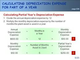 Fixed Asset Depreciation Calculator Monthly Depreciation Calculator