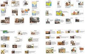 Civilisation Timeline Chart Timeline Of Ancient Civilizations Labels For Mute Chart