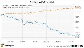 Frontier Communications Stock Will It Get Worse The