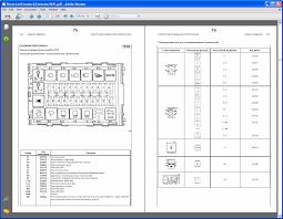 tahoe fuse diagram wiring library diagram 2003 chevy tahoe fuse box diagram wiring diagram for 1996 chevrolet z71 2003 chevy tahoe