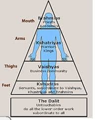 Caste System Chart November 24 25 2014 Ancient India Caste System Mrs