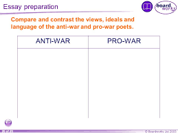 for more detailed instructions see the getting started  20 essay preparation anti war