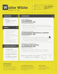 30 Important Facts That You Should Know About Loft Resume