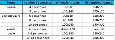 Table 6 Personnes Dimensions Meilleur De 1000 Images About Maison ...