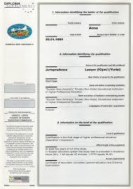 РосНОУ выдает европейское приложение к диплому Российский новый  Европейское приложение к диплому унифицировано и действительно во всех европейских странах заполняется на английском языке и поясняет присвоенную