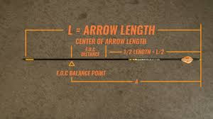 How To Choose The Perfect Hunting Arrow Gohunt