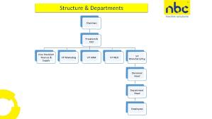 Nbc Organizational Chart Organization Structure Training Nbc