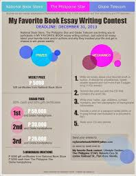 different type of essays tips for writing different types of essay the hwa blog