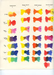 Fw Inks Colour Chart August 2005 Classroom The Brilliance Of Acrylic Inks