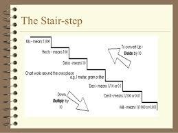 45 Proper Metric Steps Chart