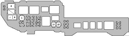 lexus es300 2000 2001 fuse box diagram auto genius lexus es300 2000 2001 fuse box diagram