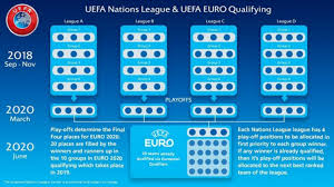 Access the schedule, results, groups and news from here. Euro 2020 Qualifiers Euro 2020 Will Be Special It Will Have By Bitcademy Medium