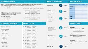 One Pager Project Template Project Charter Template Ppt Project Management Templates