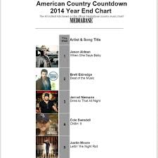 Details About Country Music Promo Dvd Top 40 Country Hit Videos Best Of 2014 Only On Ebay